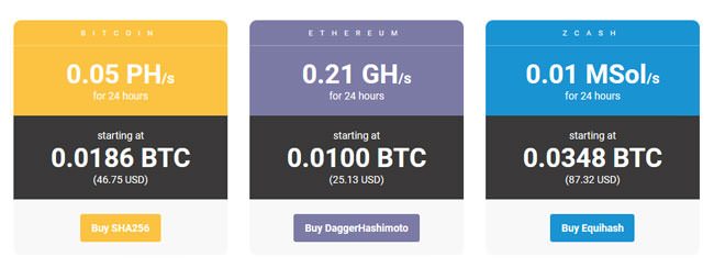NiceHash prices